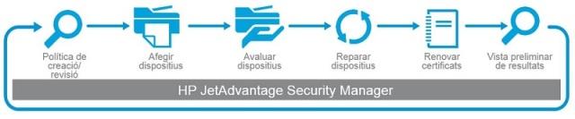 Software protecció impressores